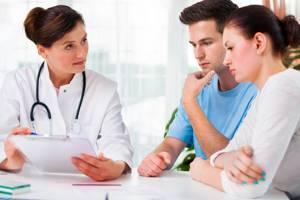Цервицит (хронический, острый): что это такое, симптомы и лечение