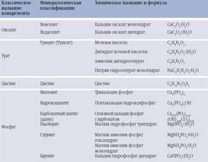 Дигидрострептомицина аскорбинат (dihydrostreptomycini ascorbas)