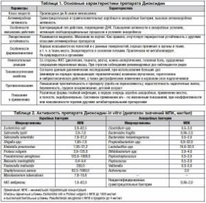 Хиноксидин (chinoxydinum)