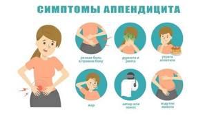 Аппендицит и перитонит: причины, симптомы и лечение