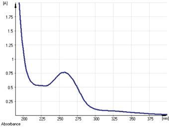 Солодка голая (glycyrrhiza glabra): описание, химический состав и показания