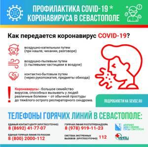 Что такое коронавирус, как защититься от него и кто в группе риска?