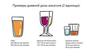 Как избавиться от похмелья после серьёзного опьянения?